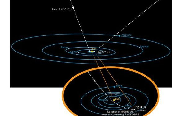 Did an alien probe enter our solar system? Asteroid Oumuamua could be artificial, extraterrestrial investigators suggest