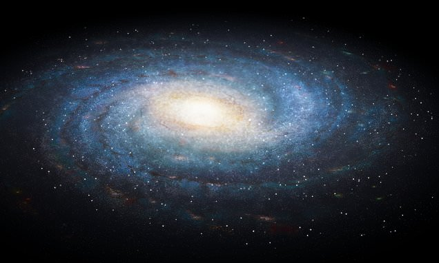 Milky Way may be full of dead aliens wiped out by their own science   Daily Mail Online
